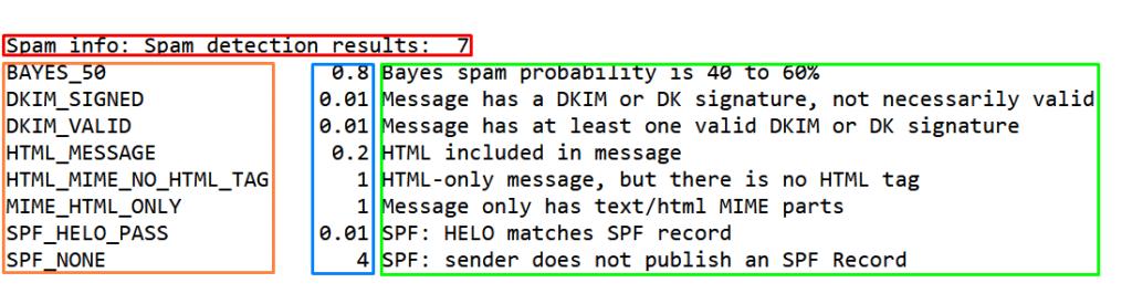 MarkedAsSpam